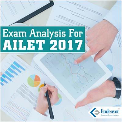 Exam Analysis: AILET 2017